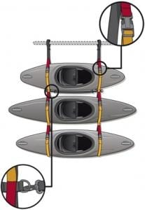 HF Xpress Boat Rack from North East Kayaks & Paddles